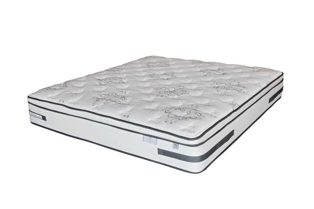 Sealy Unicased Range Best Mattress India Best Luxury